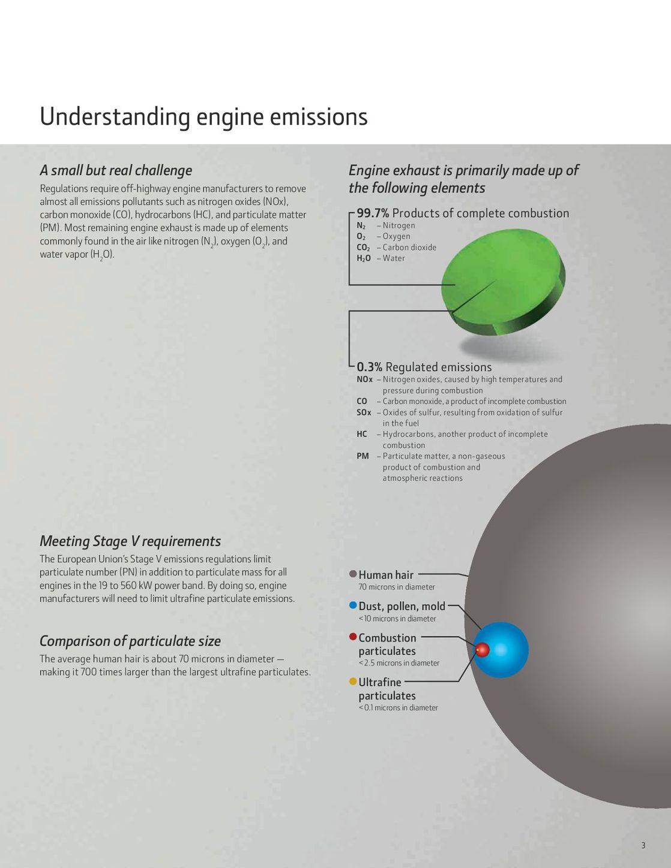 John Deere Engine Exhaust Diagram Page 3